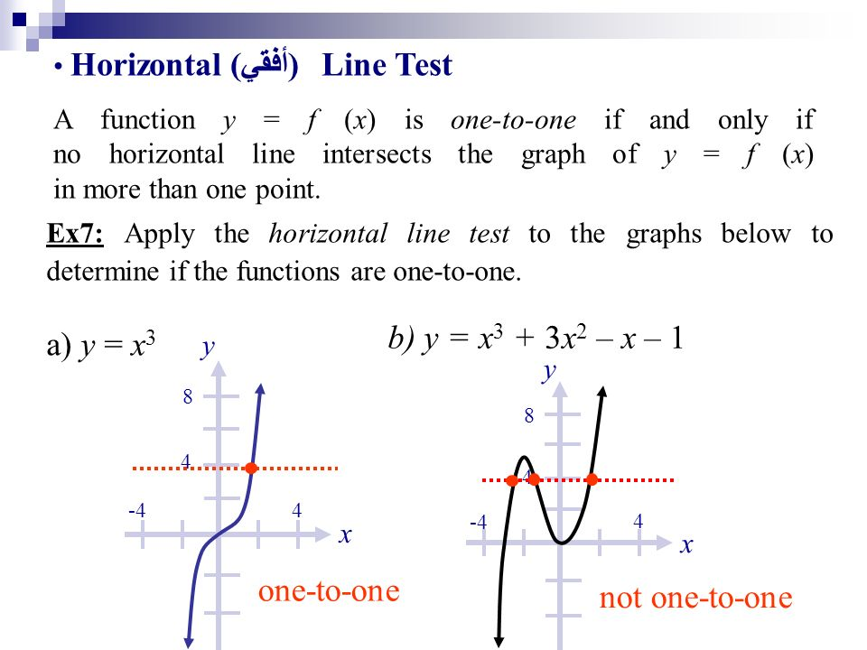 how to find secant line with only one point