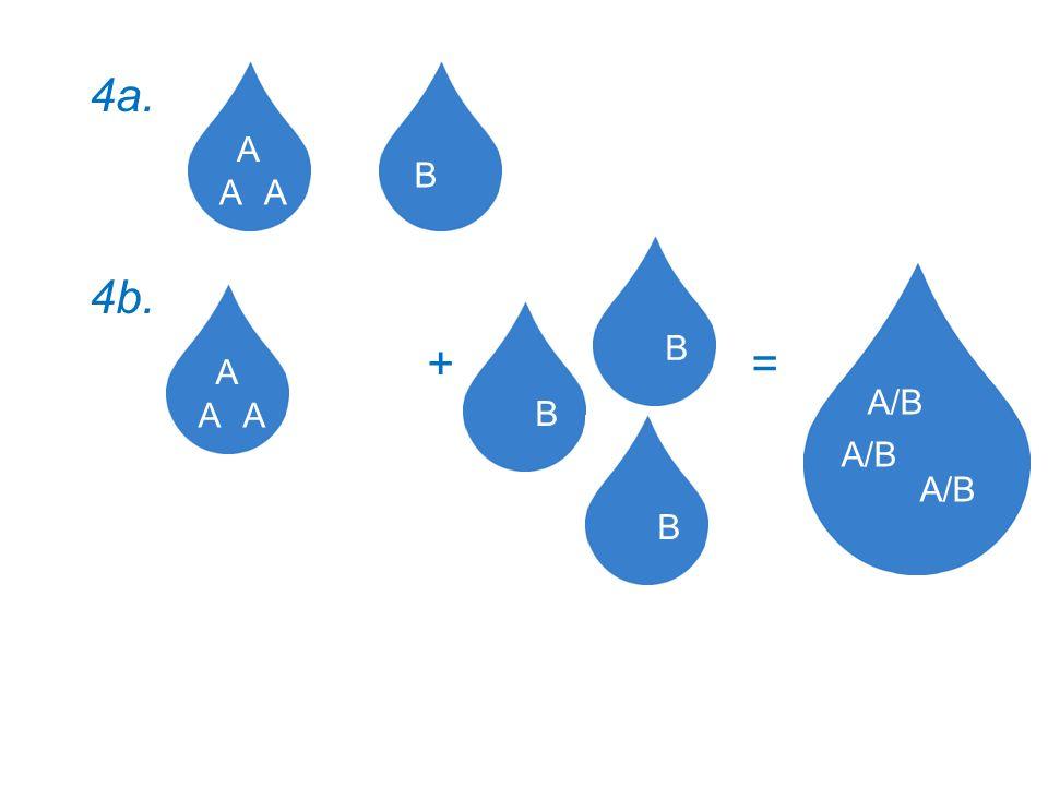 4a. 4b. + = A B B A B A/B B A/B A/B