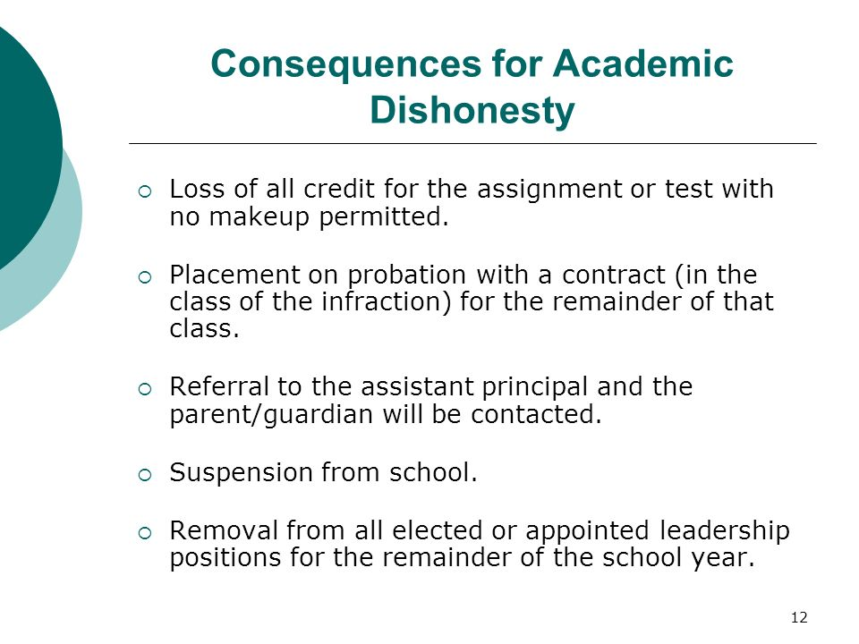 Consequences for Academic Dishonesty