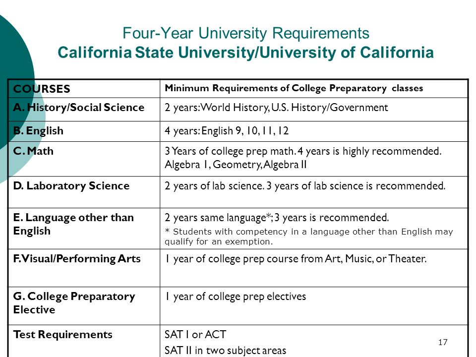 Four-Year University Requirements California State University/University of California