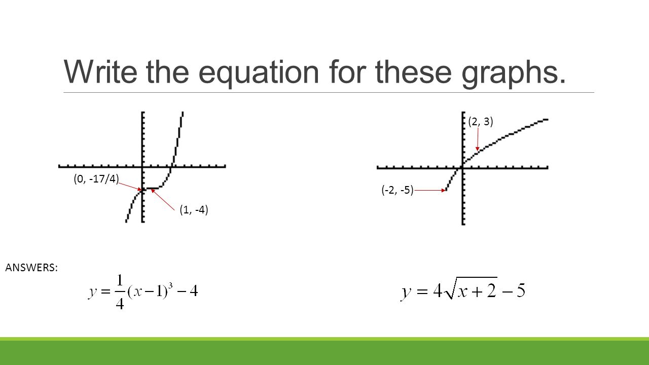 how to write graph conclusions