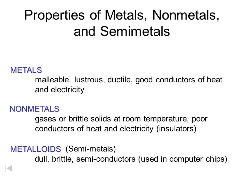 How Can You Identify Metals?