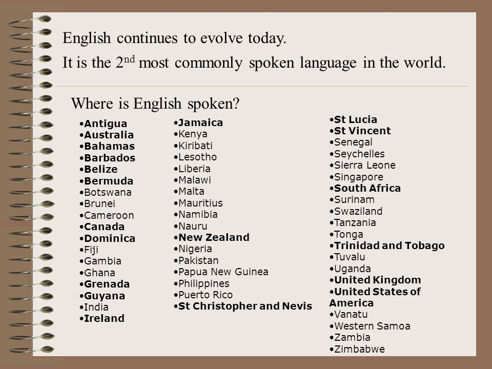 English continues to evolve today.