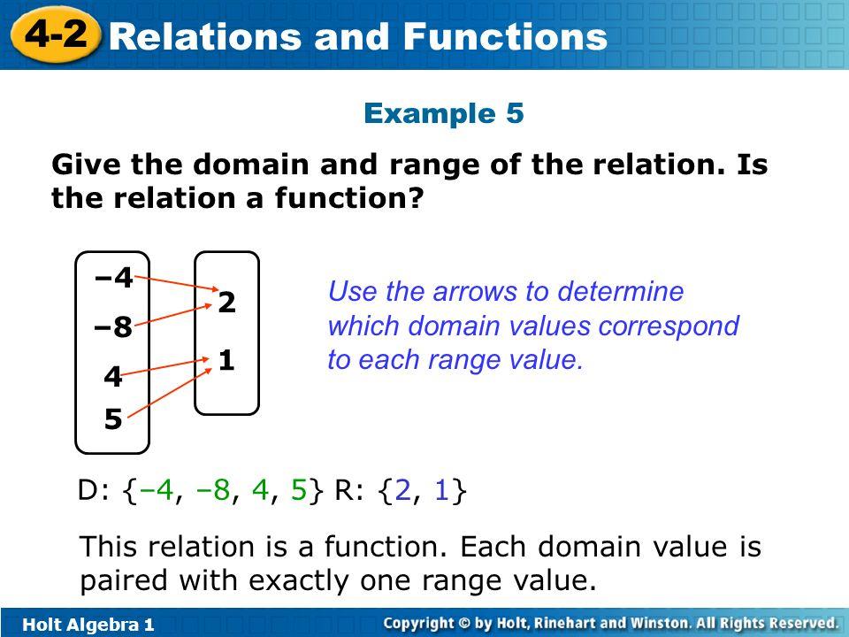 value range of domain