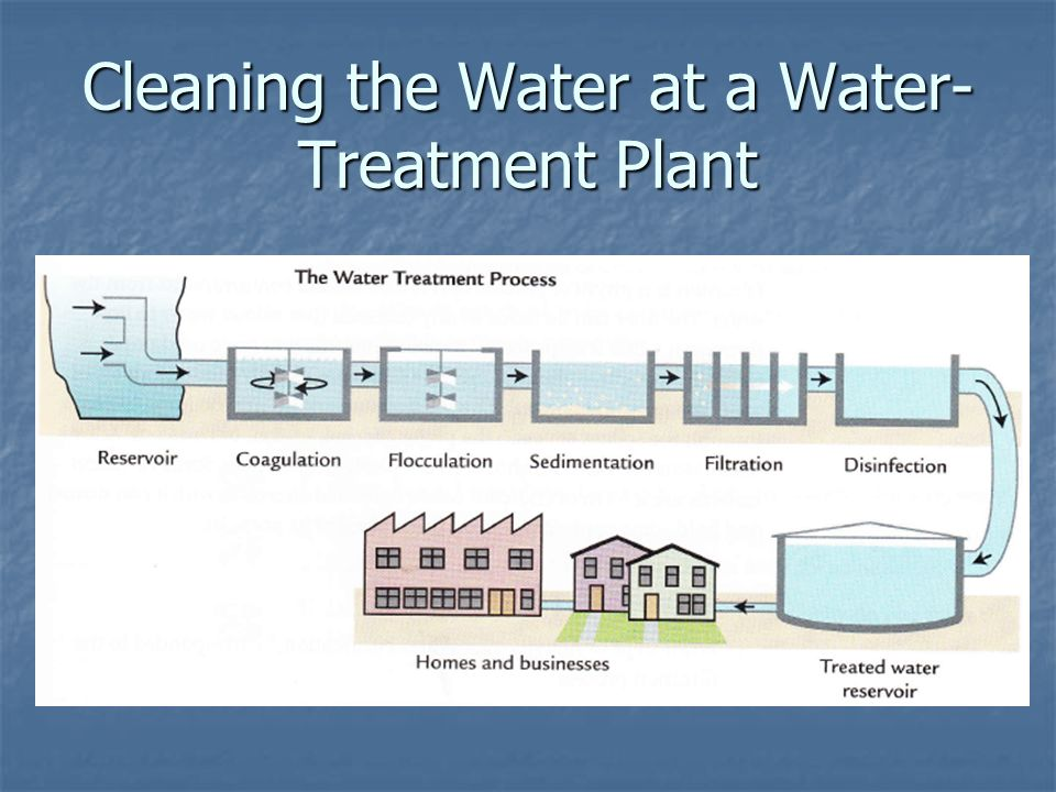 Cleaning the Water at a Water-Treatment Plant
