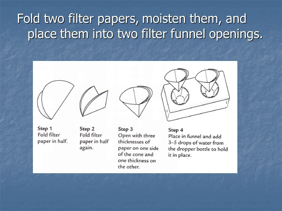 Fold two filter papers, moisten them, and place them into two filter funnel openings.