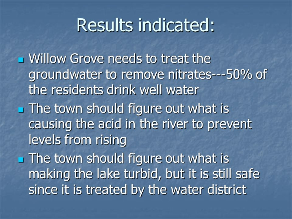 Results indicated: Willow Grove needs to treat the groundwater to remove nitrates---50% of the residents drink well water.