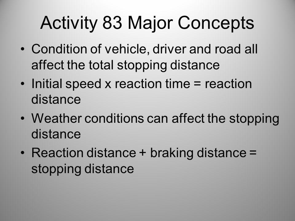 Activity 83 Major Concepts