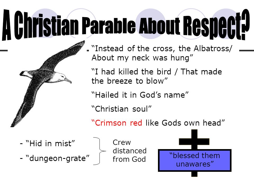 A Christian Parable About Respect