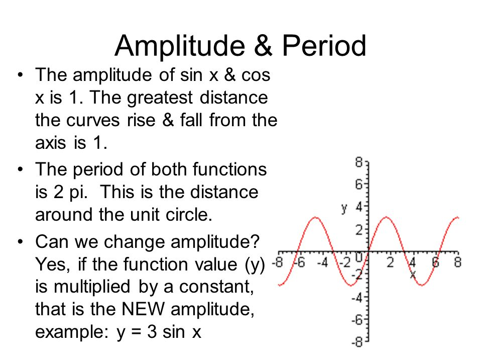 Amplitude & PeriodThe amplitude of sin x & cos x is 1. The greatest distance the curves rise & fall from the axis is 1.