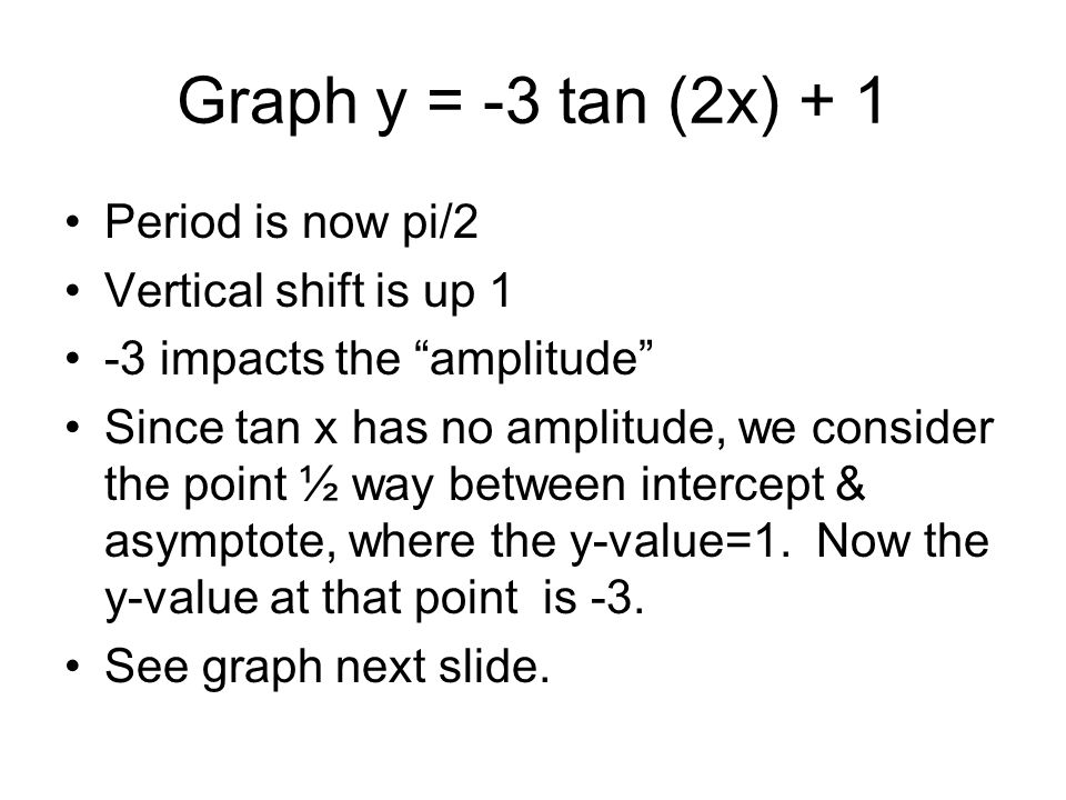 Graph y = -3 tan (2x) + 1 Period is now pi/2 Vertical shift is up 1