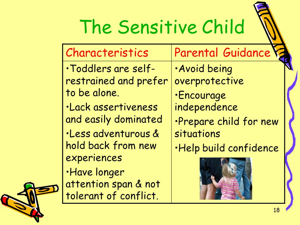 lack of parental guidance Guyana responsible parenthood association (grpa) executive director, beverly braithwaite-chan is adamant that lack of proper parental guidance is a main contributory factor for disciplinary behaviour among children.