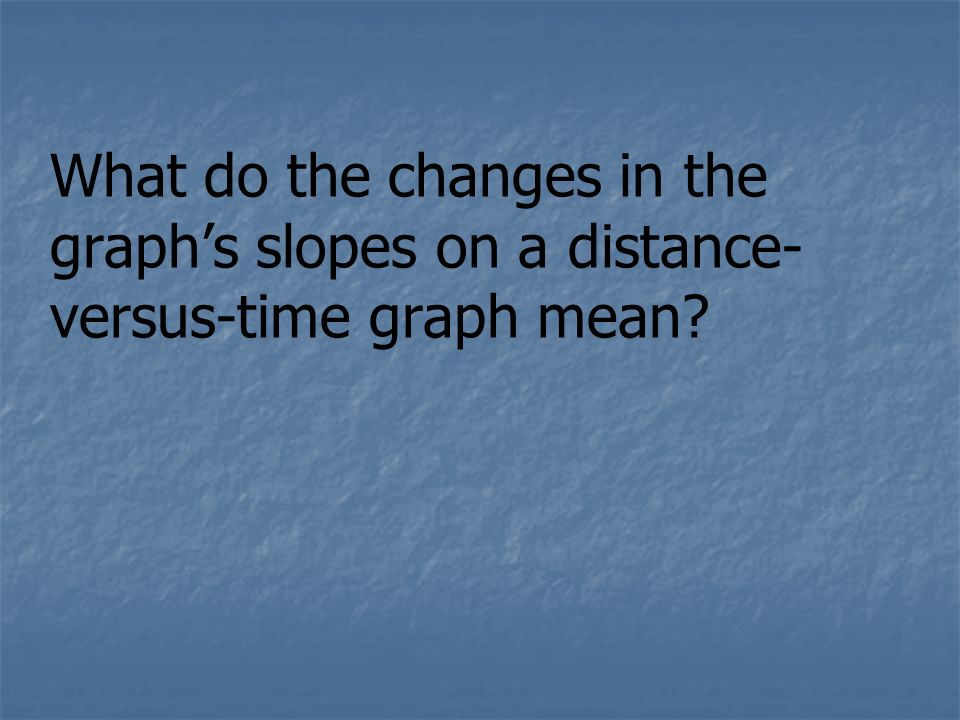 What do the changes in the graph's slopes on a distance-versus-time graph mean