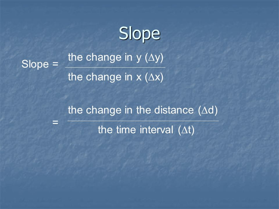 Slope the change in y (∆y) Slope = the change in x (∆x)