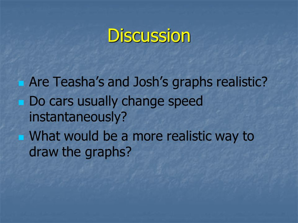 Discussion Are Teasha's and Josh's graphs realistic