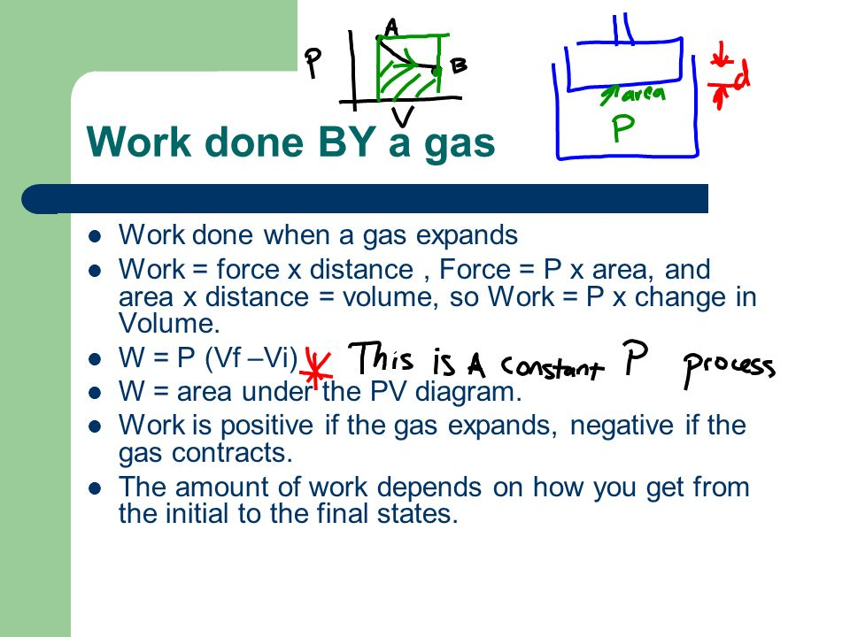 Work done BY a gas Work done when a gas expands
