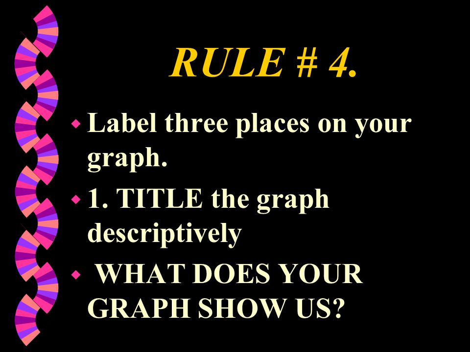 RULE # 4. Label three places on your graph.