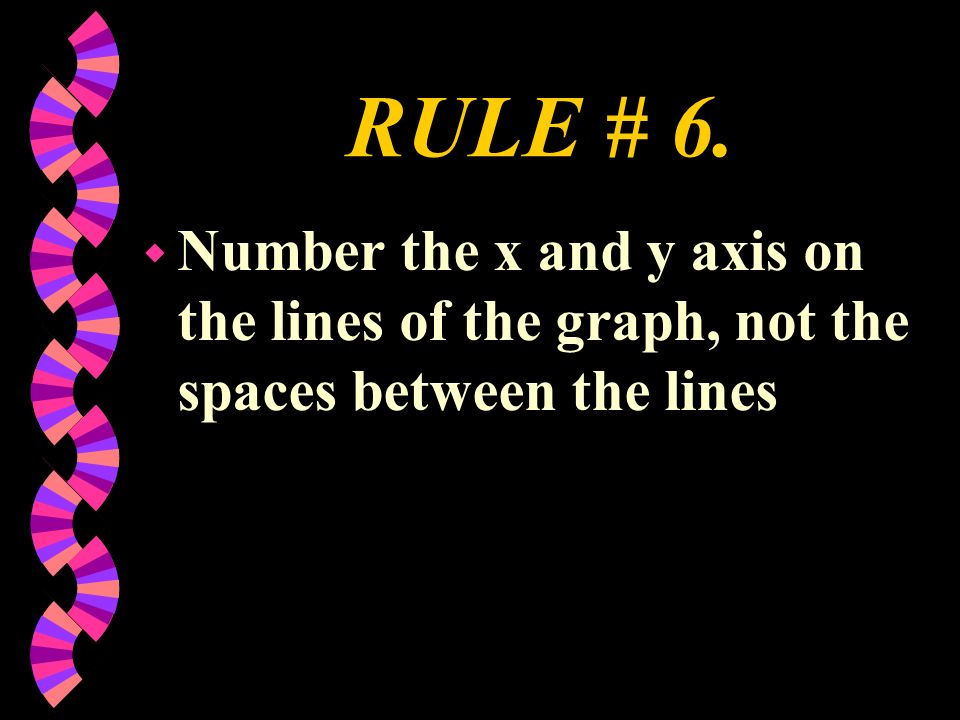 RULE # 6. Number the x and y axis on the lines of the graph, not the spaces between the lines