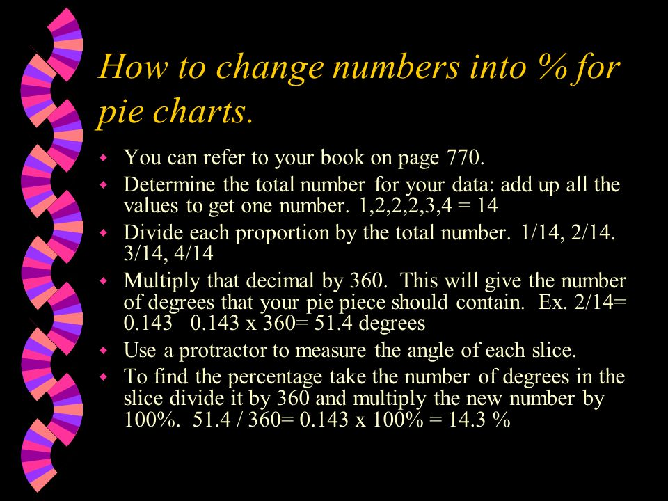How to change numbers into % for pie charts.