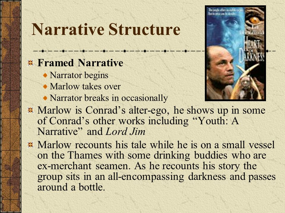 Narrative Structure Framed Narrative