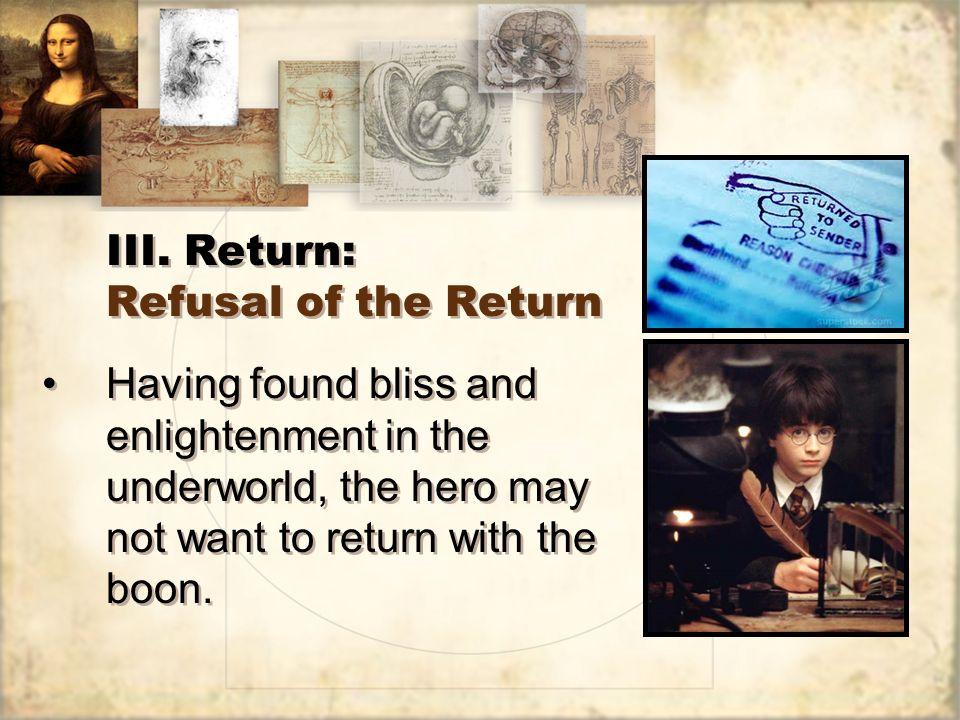 III. Return: Refusal of the Return