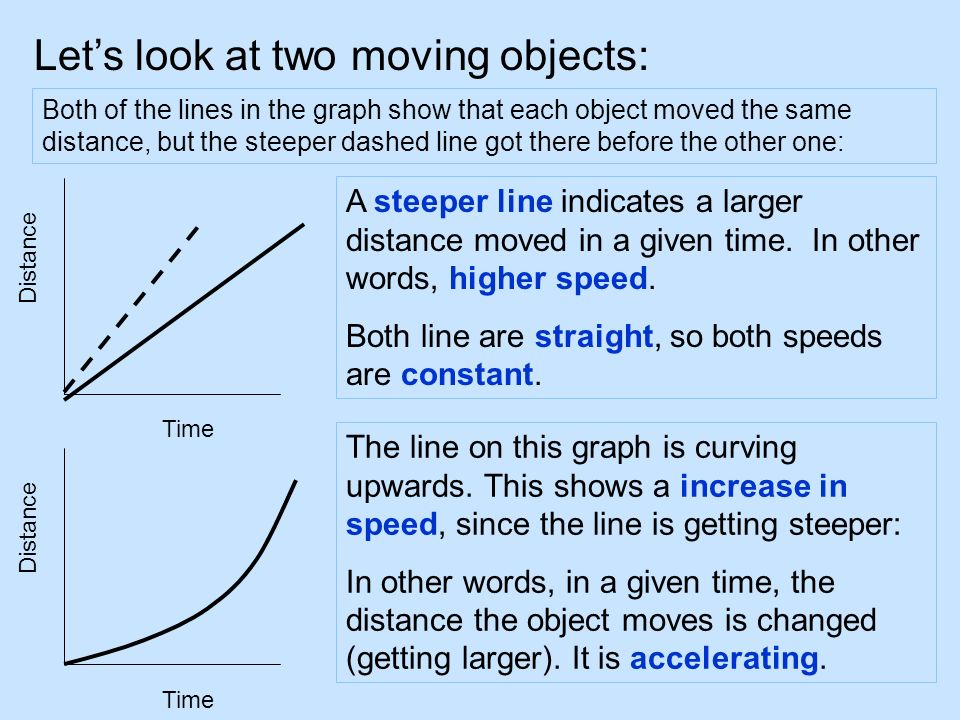 Let's look at two moving objects: