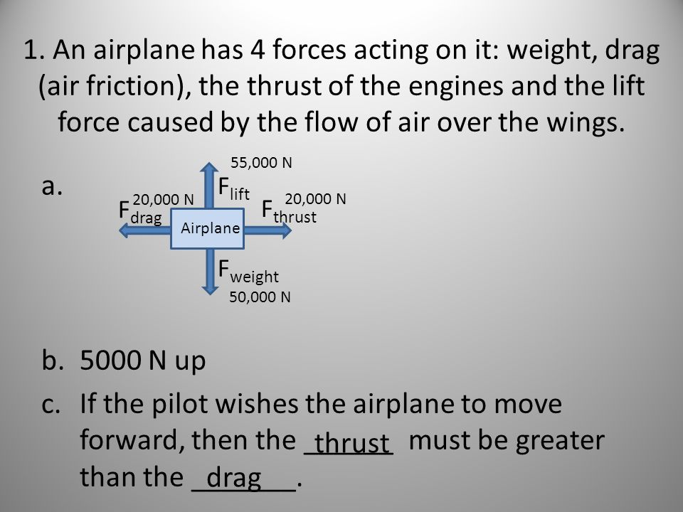 1. An airplane has 4 forces acting on it: weight, drag (air friction), the thrust of the engines and the lift force caused by the flow of air over the wings.