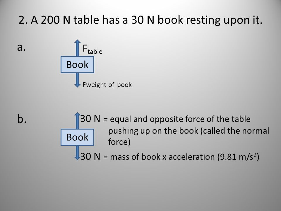 2. A 200 N table has a 30 N book resting upon it.