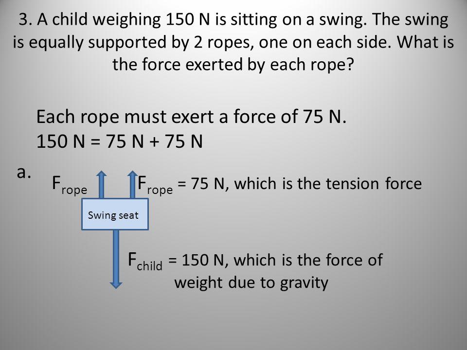 Each rope must exert a force of 75 N. 150 N = 75 N + 75 N