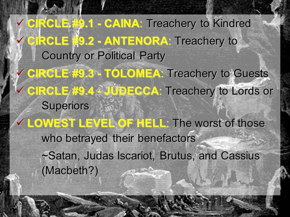 CIRCLE #9.1 - CAINA: Treachery to Kindred