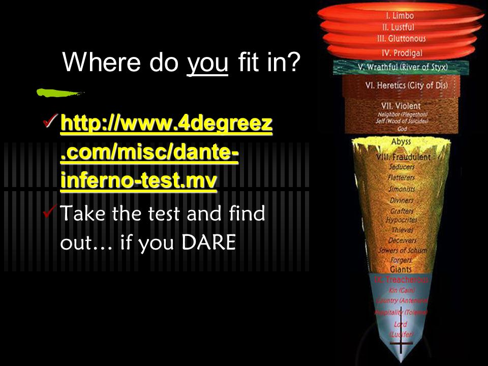 Where do you fit in. http://www.4degreez.com/misc/dante-inferno-test.mv.