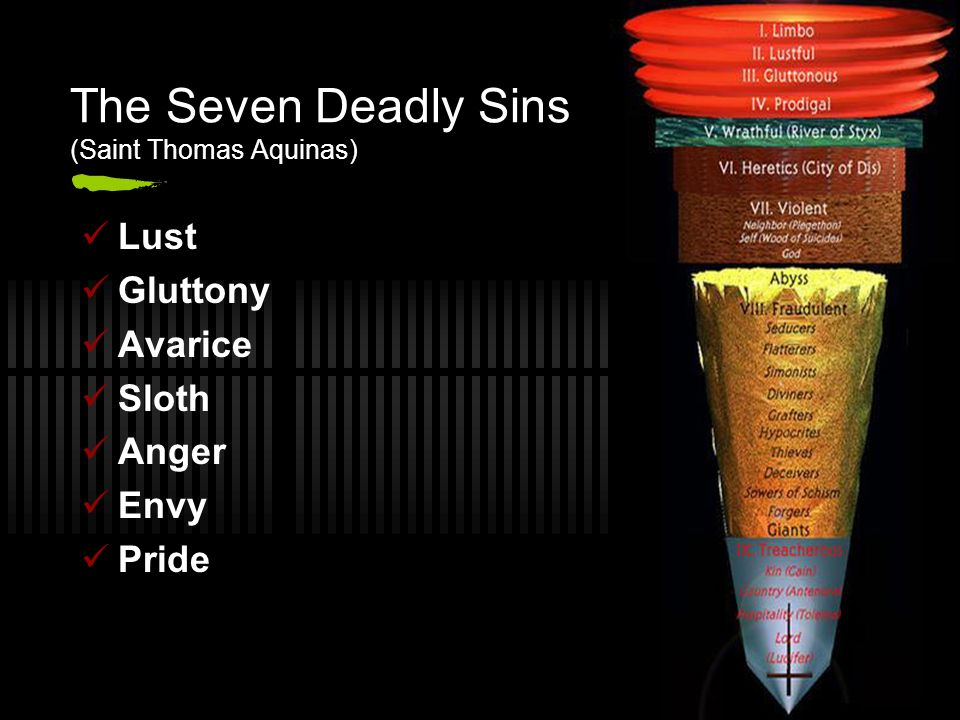 The Seven Deadly Sins (Saint Thomas Aquinas)