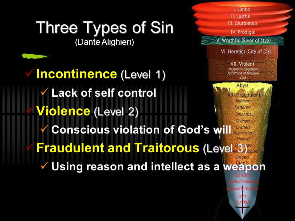 Three Types of Sin (Dante Alighieri)