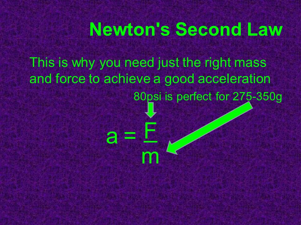 a = F m Newton s Second Law