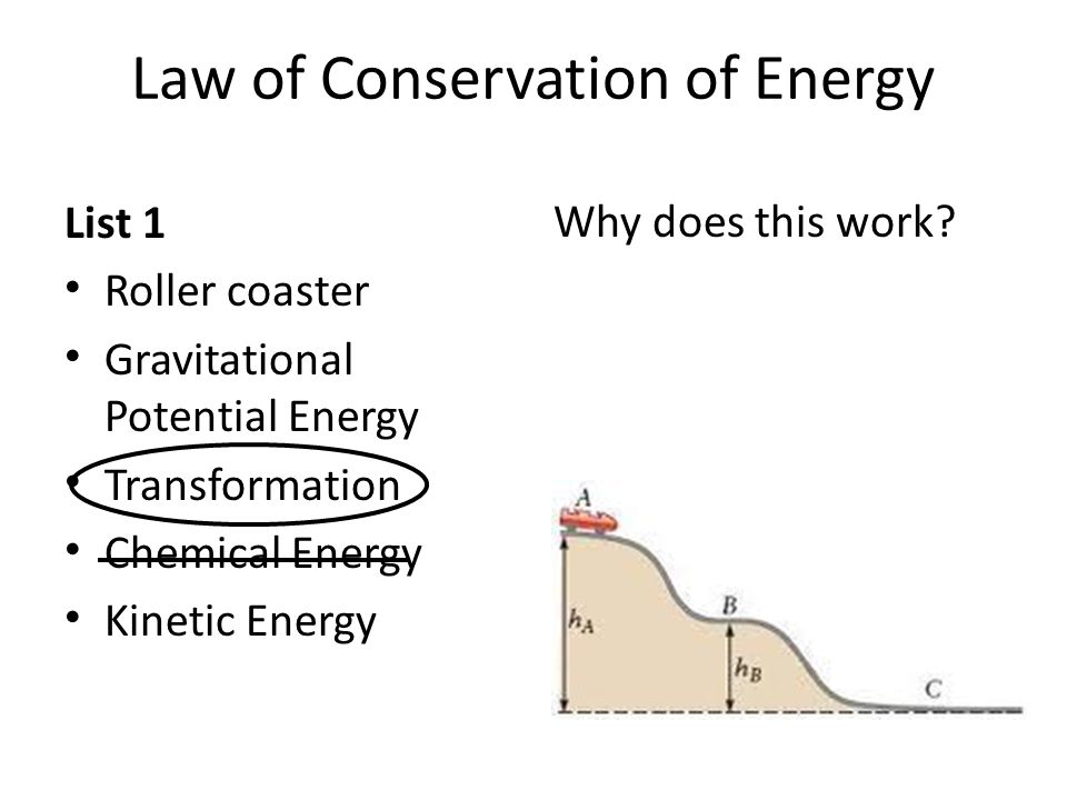 Law of Conservation of Energy