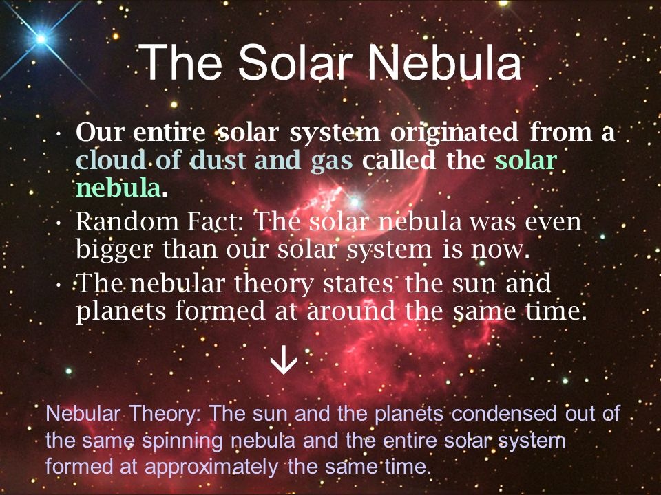 The Solar Nebula Our entire solar system originated from a cloud of dust and gas called the solar nebula.