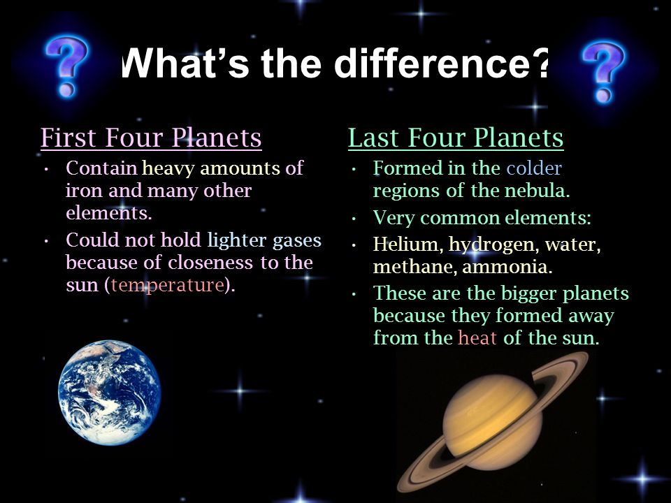 What's the difference First Four Planets Last Four Planets