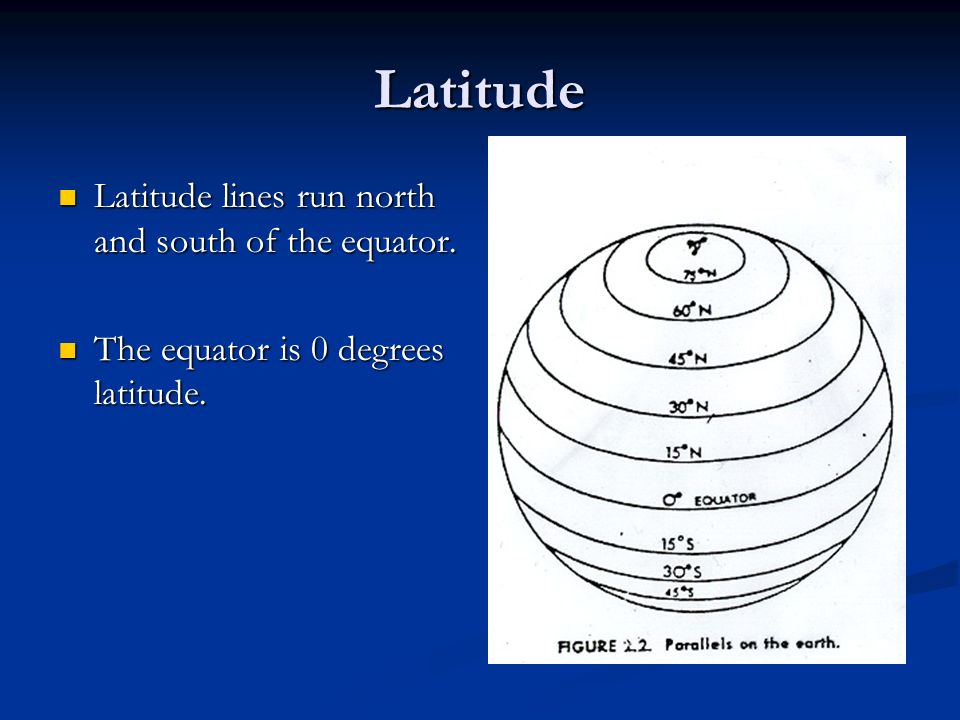 Latitude Latitude lines run north and south of the equator.