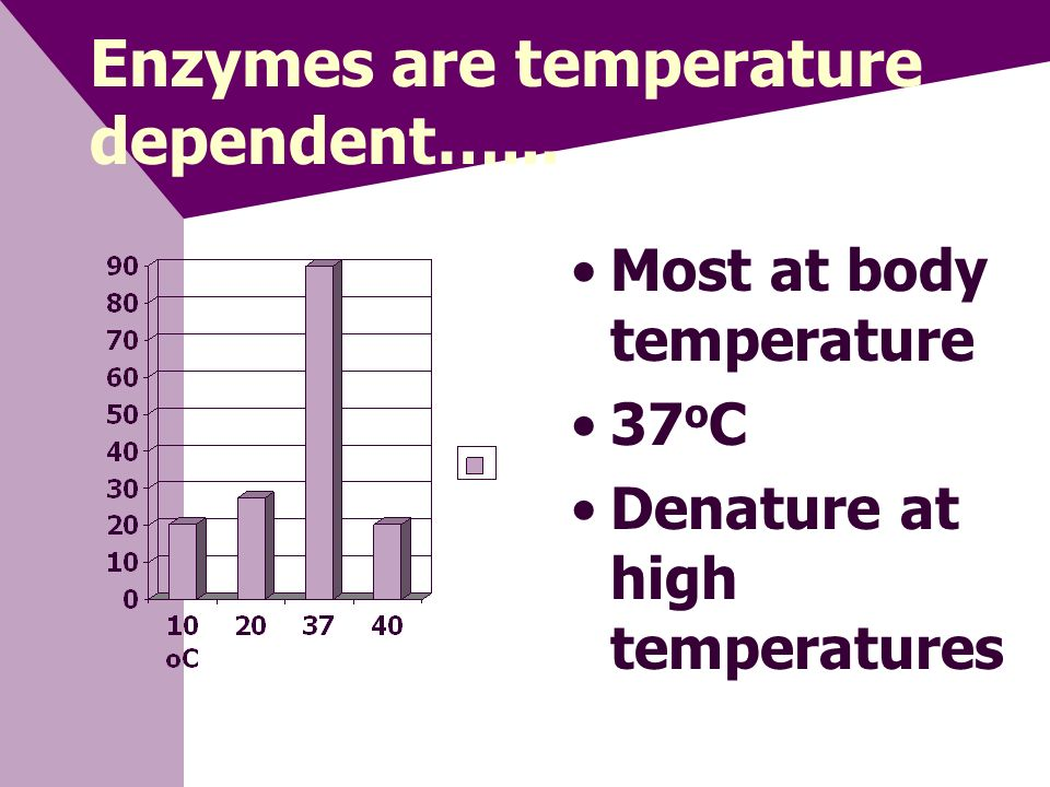 Enzymes are temperature dependent…...