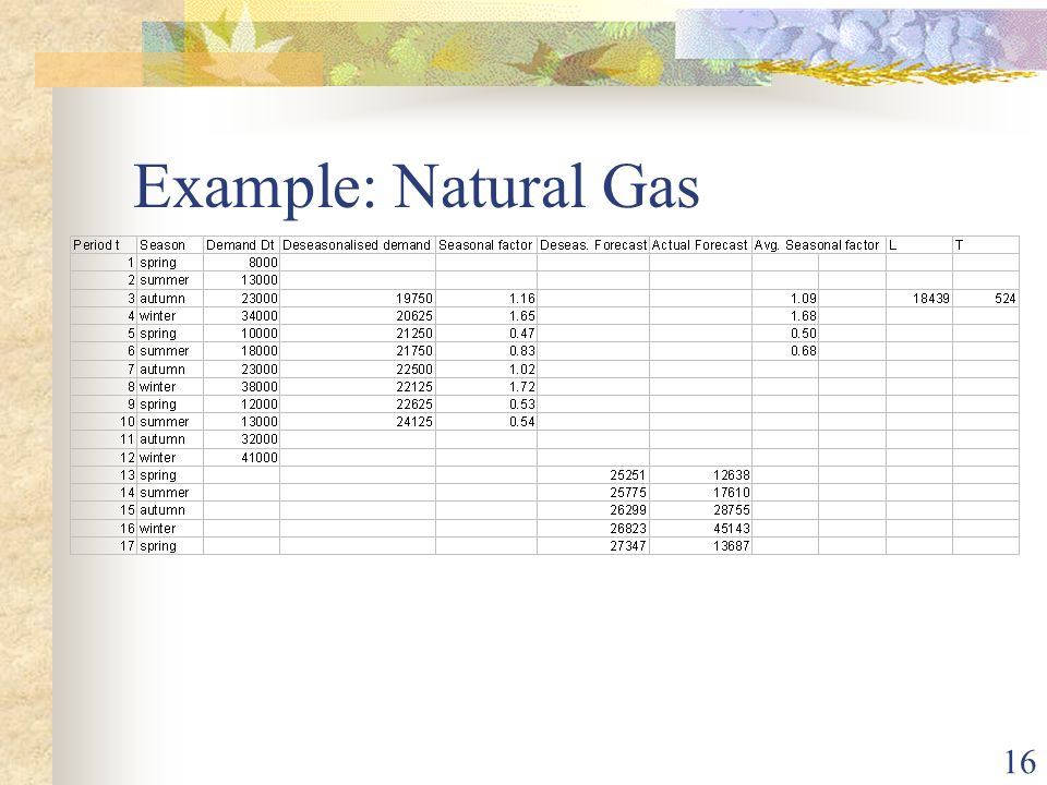 Natural Gas Is An Example Of