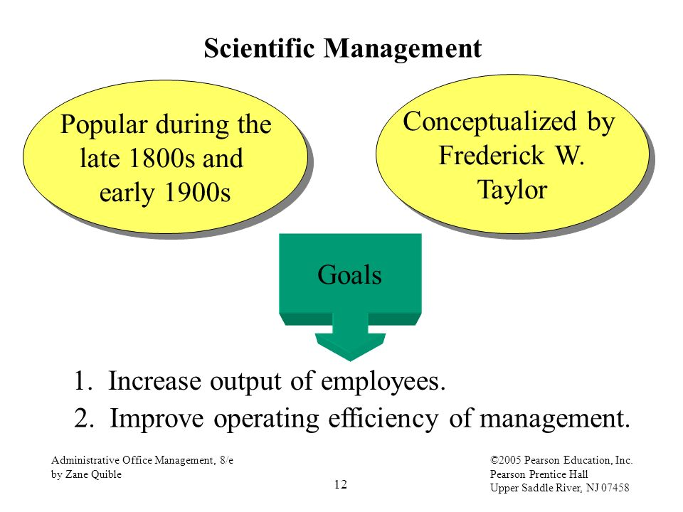 taylor and scientific management