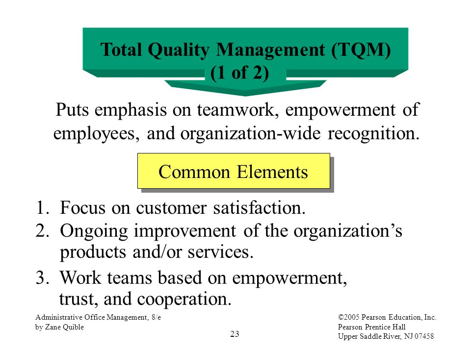total quality management assign Projects, the system for quality management is defined in an organizational level quality management plan technically competent staff to assign to pdt's.