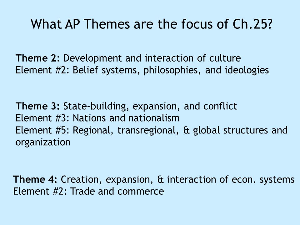 What AP Themes are the focus of Ch.25