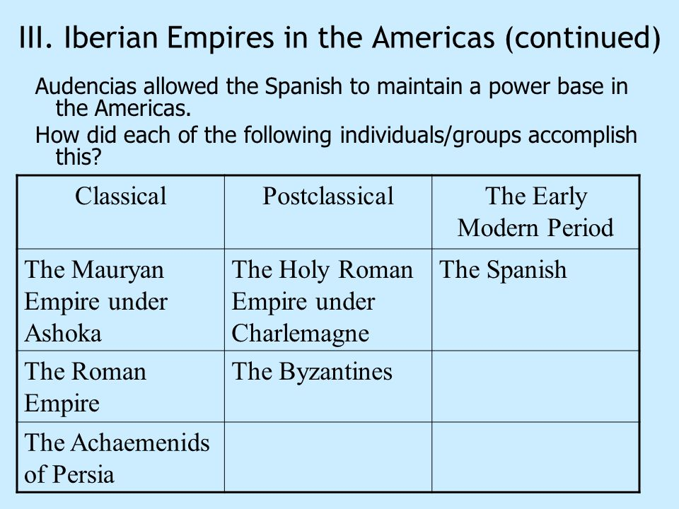 III. Iberian Empires in the Americas (continued)
