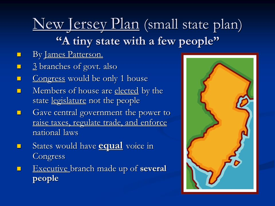 New Jersey Plan (small state plan) A tiny state with a few people