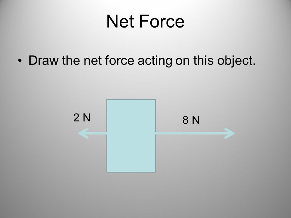 Net Force Draw the net force acting on this object. 2 N 8 N