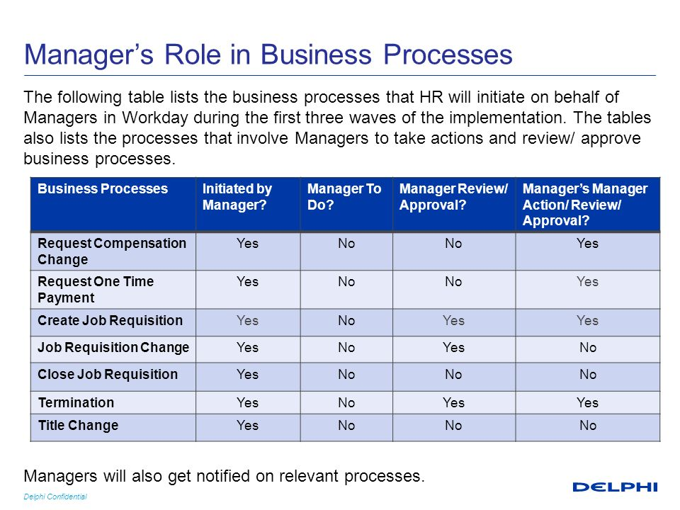 how to change roles business manager on facebook