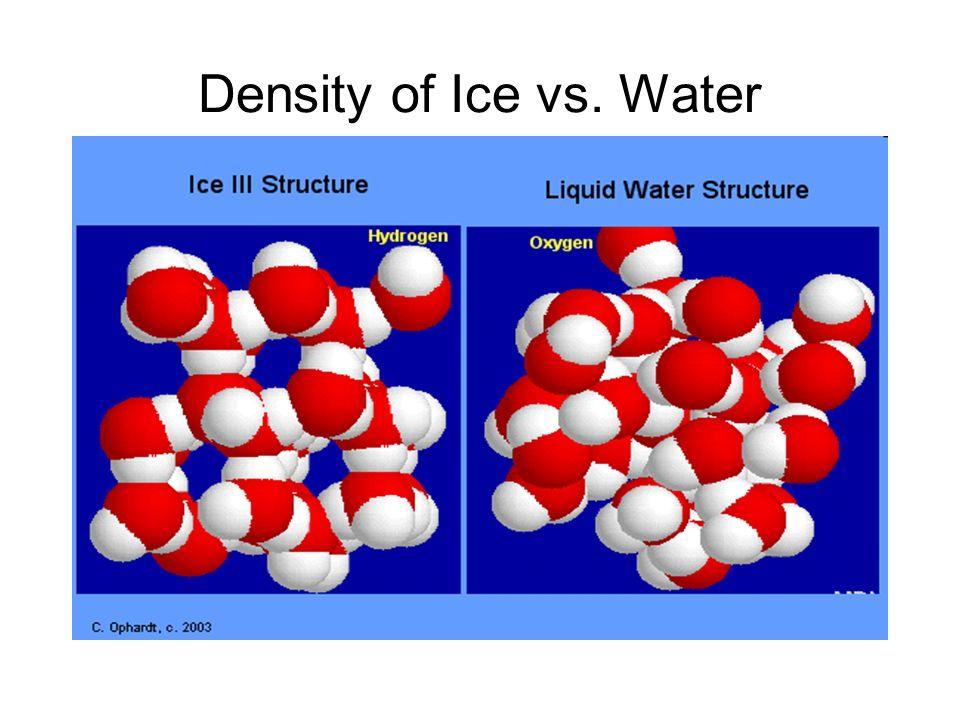 Density of Ice vs. Water