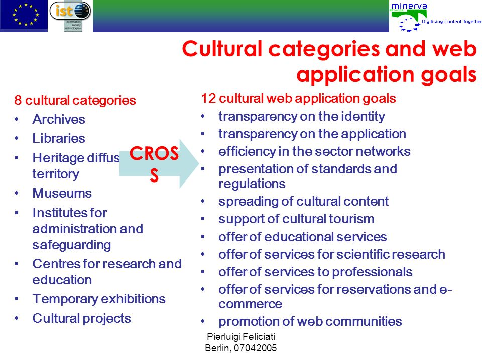Cultural categories and web application goals