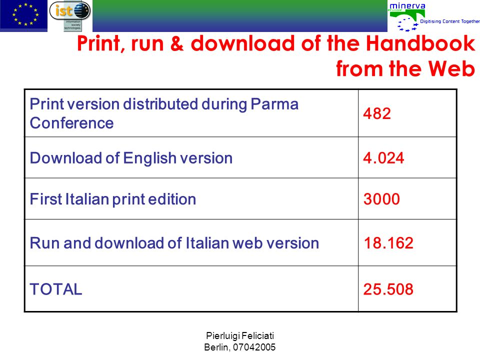 Print, run & download of the Handbook from the Web